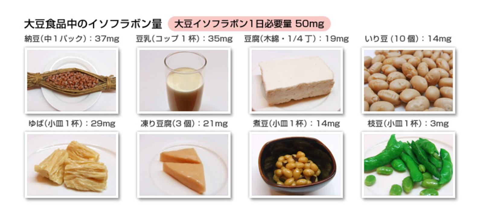 エクオールを多く含む食品